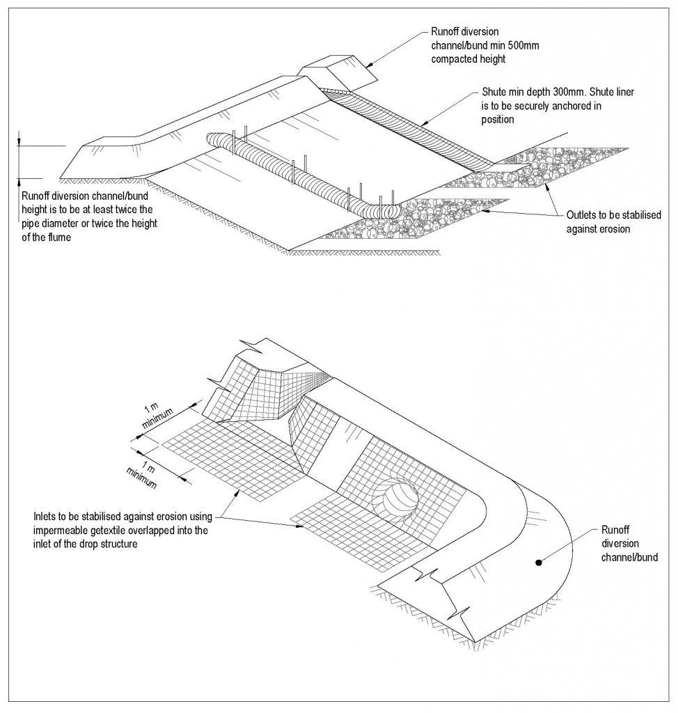 Pipe drop structure and flumes—design schematic.
