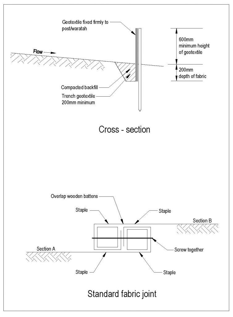 Silt fence cross section and fabric joint.